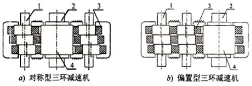 三环减速机机构示意图